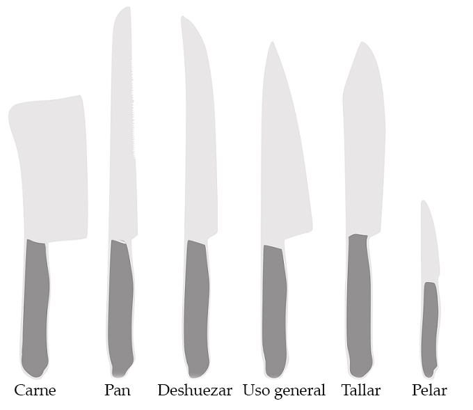 Instituto de gastronomía: Domina las habilidades con los cuchillos